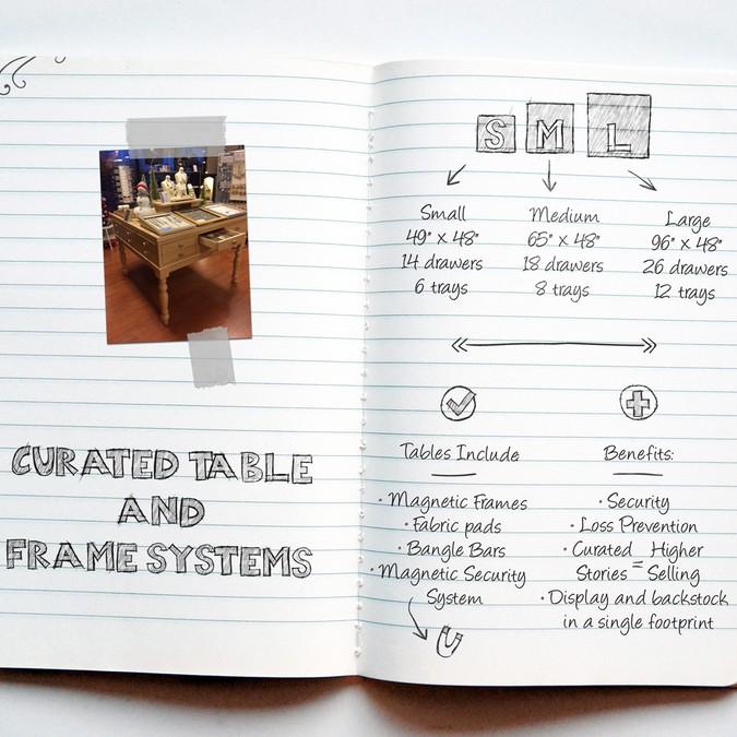 Design vencedor por ORLY KUNST Creative