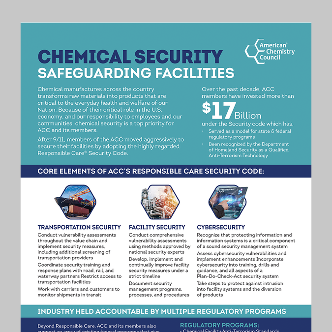 Security Fact Sheet | Infographic contest