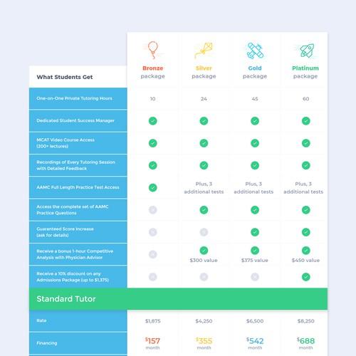 Design finalisti di WebVI