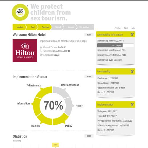 Meilleur design de Hitron