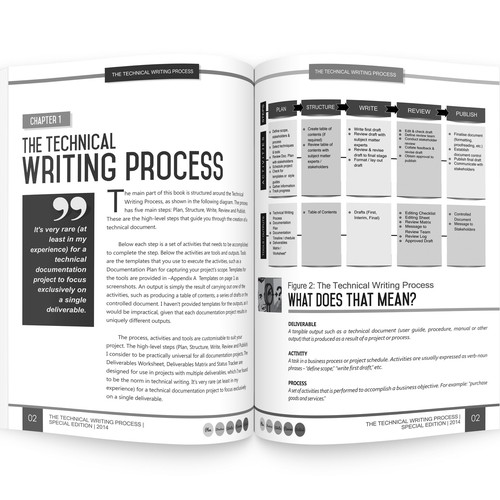 technical writing process Professional and technical writing/instructions  tailoring your instructions to the intended audience can be one of the most difficult tasks of your writing process.
